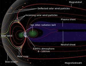 Diagram Showing The Magnetic Field Lines Of Earth U0026 39 S