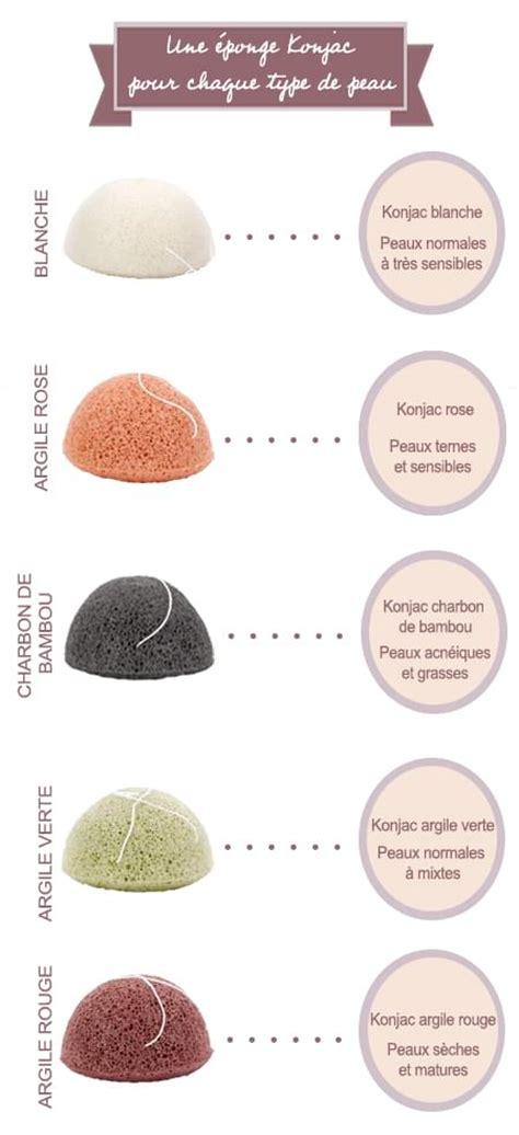 comment cuisiner le konjac nettoyer visage avec une éponge konjac