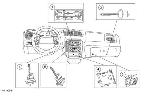 applied petroleum reservoir engineering solution manual 2003 buick rendezvous instrument cluster how to replace 2001 ford escape blend door actuator 98 expy same as f150 heater core help