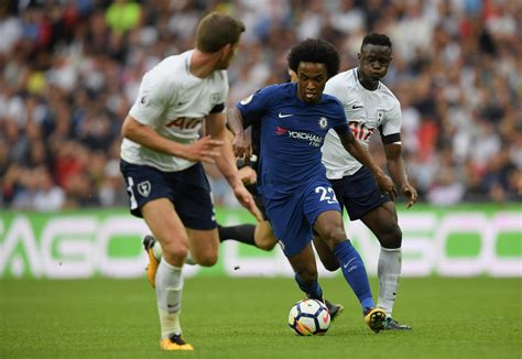 Transfer News Live Arsenal, Chelsea And Tottenham Latest