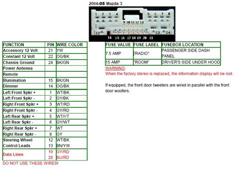 2004 mazda3 radio wire diagram litjens