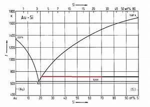 K Alpha Linie Berechnen : anteile im bin ren phasendiagramm berechnen hebel ~ Themetempest.com Abrechnung