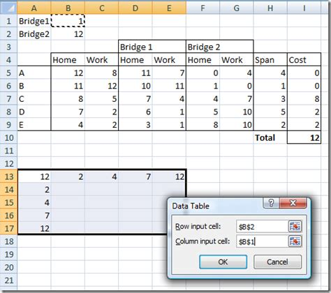 what if analysis data table more what if analysis with excel data table