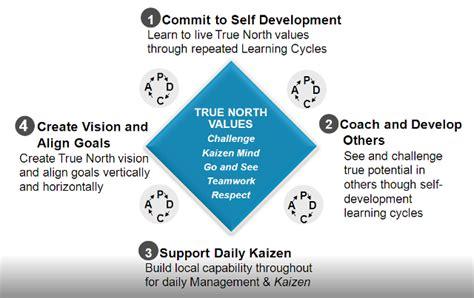 volvo  lean  develop leaders