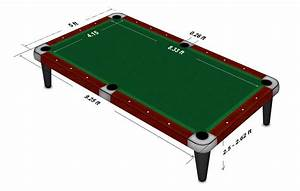 Pool Table Diagram  With Bags And Packing Tips