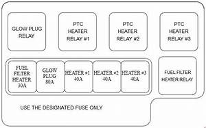 Kia Carens  Un  2006 - 2013  - Fuse Box Diagram