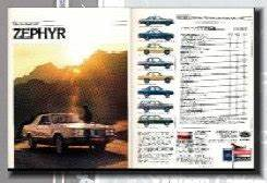 My Mercury Zephyr Pages