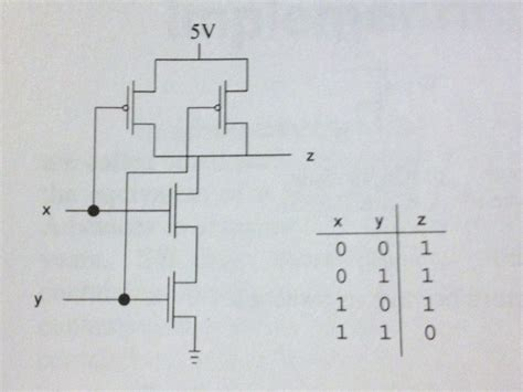 chapter  computer science courses