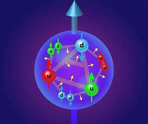 Space Science Diagram