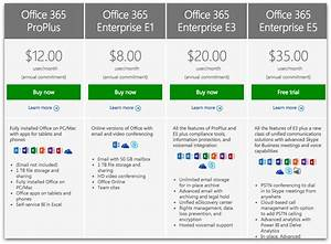 easy office 365 cost comparison worksheet goodsnyccom With how much does microsoft word cost