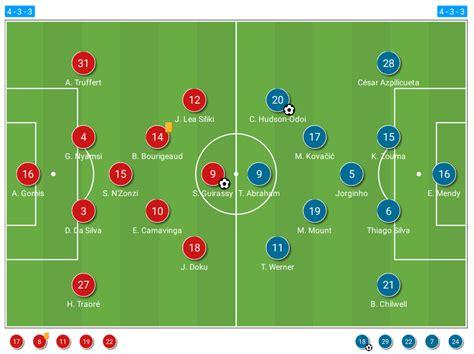UEFA Champions League 2020/21: Rennes vs Chelsea ...