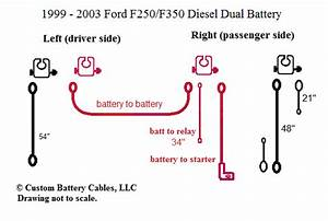 6 Best Image Of 2001 Ford F250 Wiring Diagram