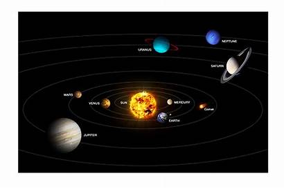 Solar System Planet Planets Byjus Earth Rotation