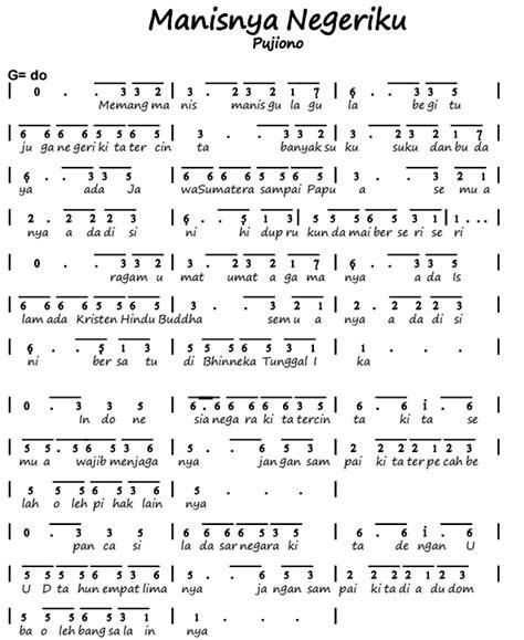 not angka lagu ha ari lasso not angka pianika lagu manisnya negeriku pujiono
