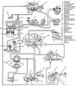 similiar 2010 hyundai accent engine diagram keywords hyundai elantra engine diagram on 2010 hyundai tucson engine diagram