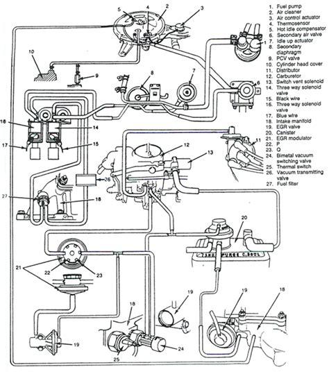 diagrama de mangueras de carburador 1 6 a 241 o 93 valvulita