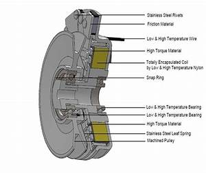 Z520a Hydraulic Drive Parts Diagram  U2022 Downloaddescargar Com