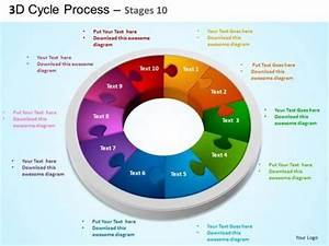 Design Image Cycle Process Flow Chart 10 Stages Template