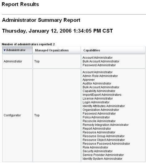 cap 237 tulo 8 informes gu 237 a administrador de negocio de