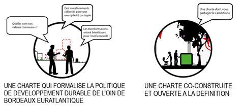 charte de développement durable île de nantes 44 euratlantique bordeaux agence franck boutté consultants