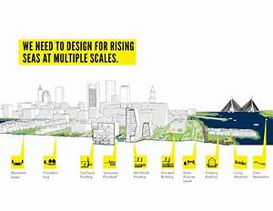 Designing For Sea Level Rise At Multiple Scales  Sasaki