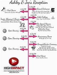 wedding reception timeline let s talk timelines high impact entertainment
