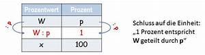 Prozentwerte Berechnen : berechnung grundwert prozentrechnen kapiert ~ Themetempest.com Abrechnung