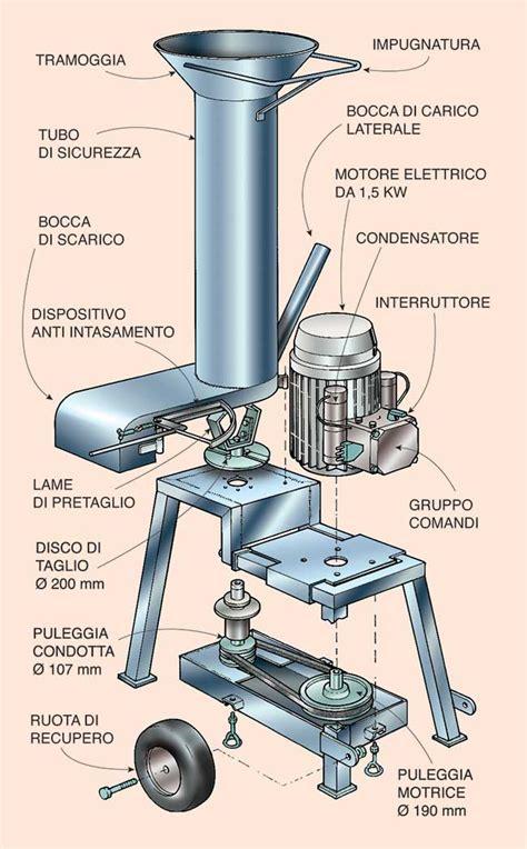 Costruire Un Ladario Fai Da Te by Biotrituratore Fai Da Te Come Costruirlo Con Un Motore
