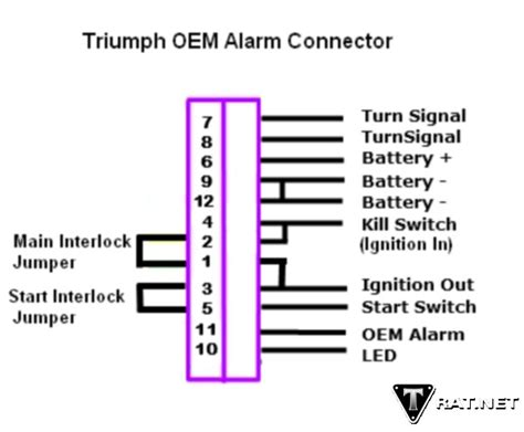 alarm electrical wiring question triumph triumph rat motorcycle