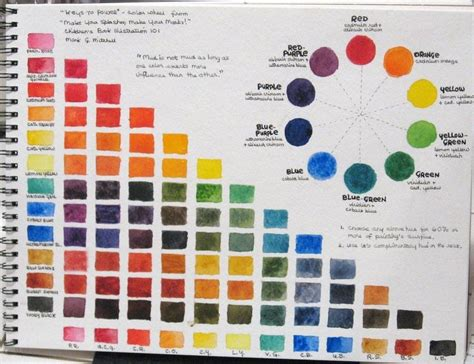 printable watercolor color mixing chart search art journal inspiration and ideas