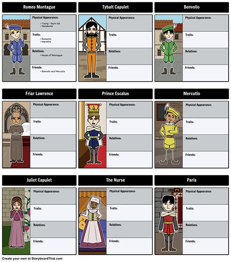 romeo and juliet character analysis worksheet the best