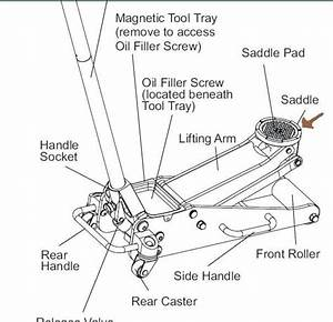 A Common Floor Jack Problem List  U0026 Solutions