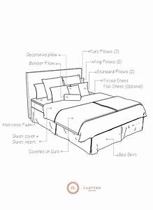 Diagram Of Bed With Skirt And Bedding