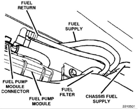 2005 Dodge Grand Caravan Fuel Filter Location by What Is The Minimum Psi On Cylinder For Dodge Caravan