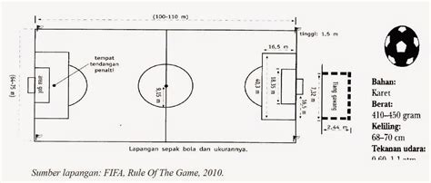 materi permainan sepak bola lengkap pelajar indonesia