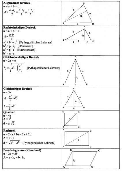 mathematik formeln neue mittelschule mieming
