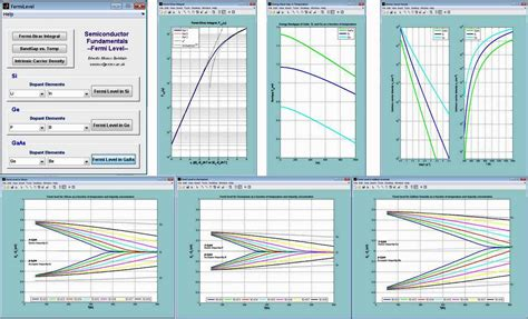 To a large extent, these parameters. Fermi Level - File Exchange - MATLAB Central