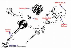 1953-2020 Corvette Ignition Distributor Parts