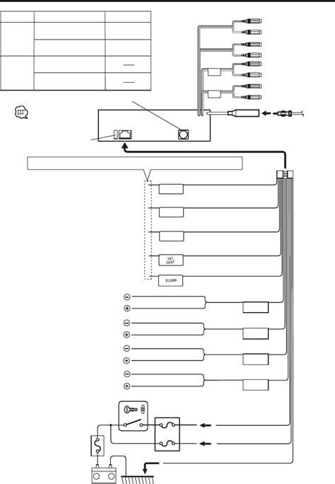 wiring diagram for kenwood cd player somurich