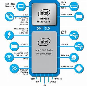 Leaked Intel Roadmap Reveals A 2q Launch For 10nm Ice Lake