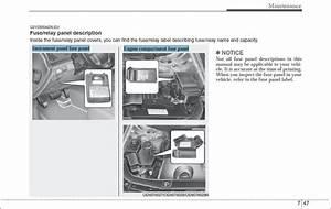 2007 Hyundai Veracruz Fuse Box
