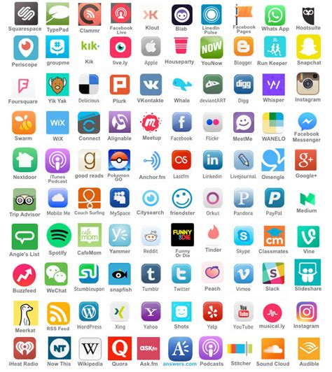 Car Wallpaper Apps Png Icon by Keith A Quesenberry Social Media Insight For The