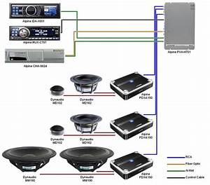 Car Sound System Setup Diagram
