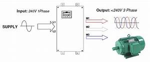Oscilloscope Knobes Explained With Diagram