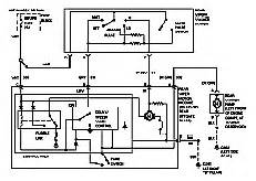 1995 chevrolet tahoe blazer electrical wiring diagram With 1997 chevrolet cavalier cruise control system circuit diagram