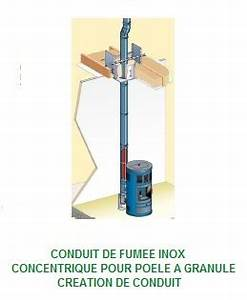 Poele A Granule Plat : conduit concentrique inox pgi fourneau tuyau ~ Dailycaller-alerts.com Idées de Décoration