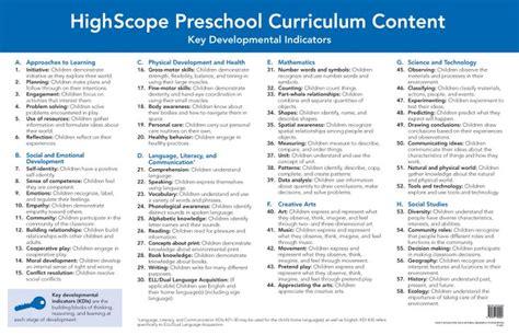 preschool curriculum content highscope kdis 941 | 4e1359aebbfafe7eb4598d0548fa8d66