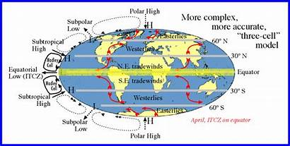 Intertropical Itcz Convergence Zone Region Air Solar