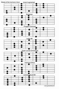 Bass Guitar Chord Chart Index Of Cdn 29 2001 605