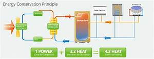 Cold Climate Heat Pump